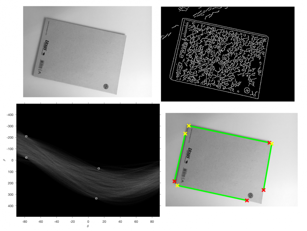 Hough transform on an image of a book, with segment detection